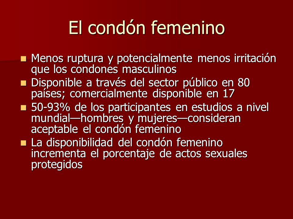 El condón femenino Menos ruptura y potencialmente menos irritación que los condones masculinos.