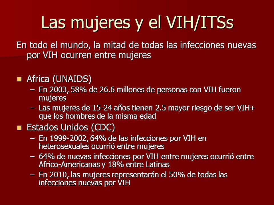 Las mujeres y el VIH/ITSs