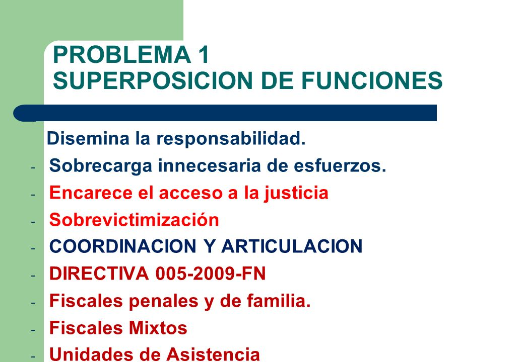 PROBLEMA 1 SUPERPOSICION DE FUNCIONES