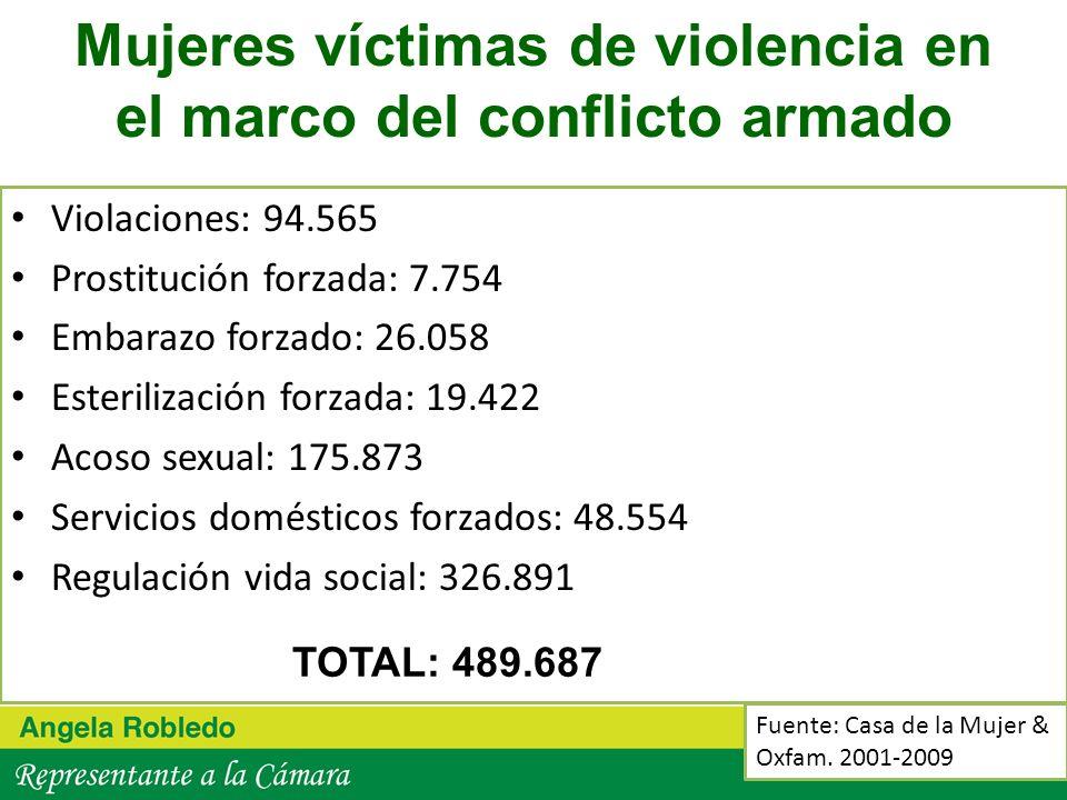 Mujeres víctimas de violencia en el marco del conflicto armado