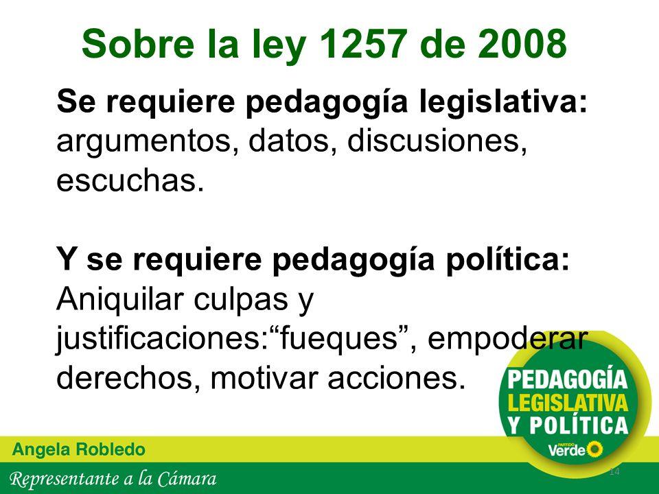Sobre la ley 1257 de 2008