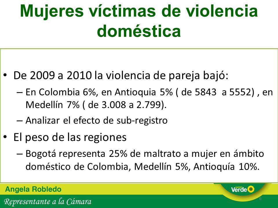 Mujeres víctimas de violencia doméstica
