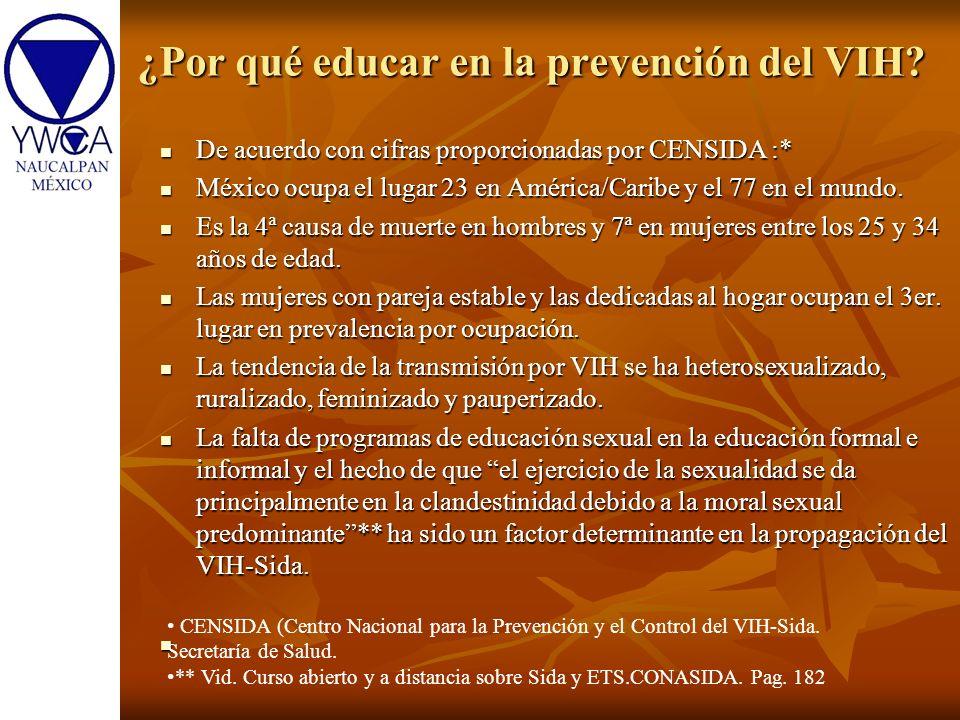 ¿Por qué educar en la prevención del VIH