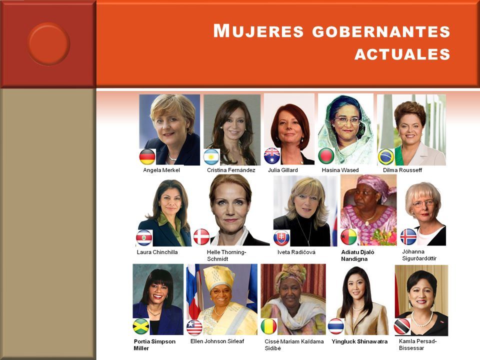 Mujeres gobernantes actuales