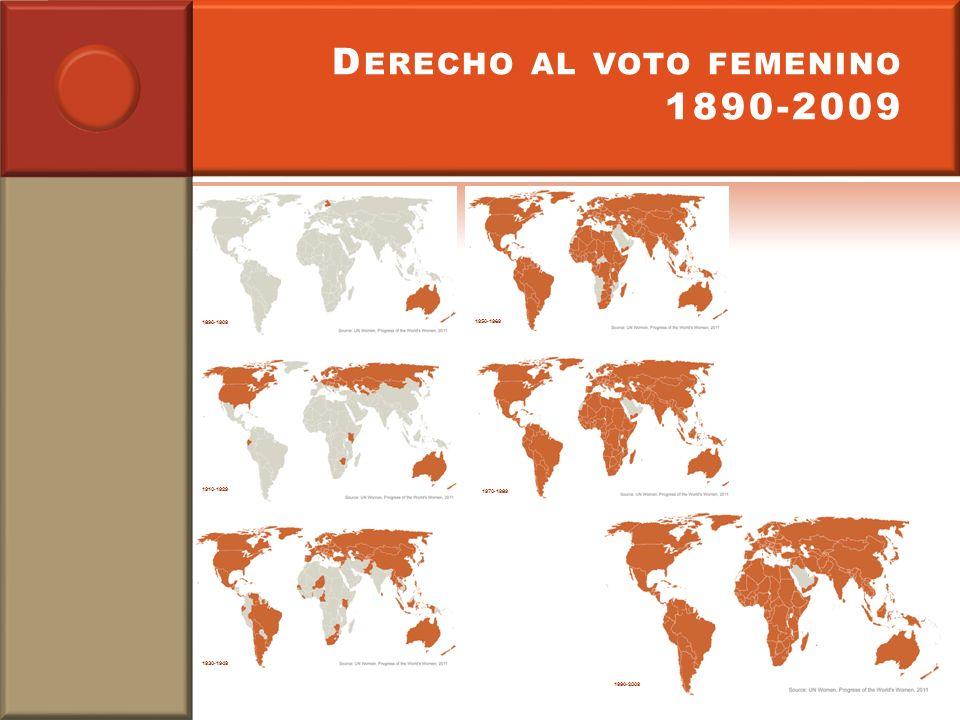 Derecho al voto femenino 1890-2009