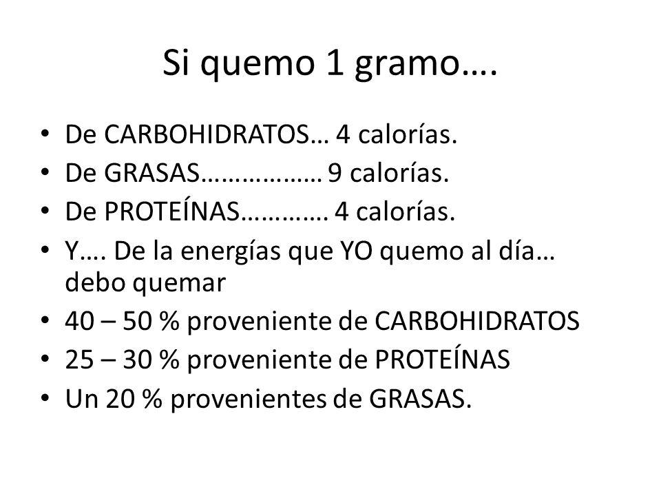 Si quemo 1 gramo…. De CARBOHIDRATOS… 4 calorías.
