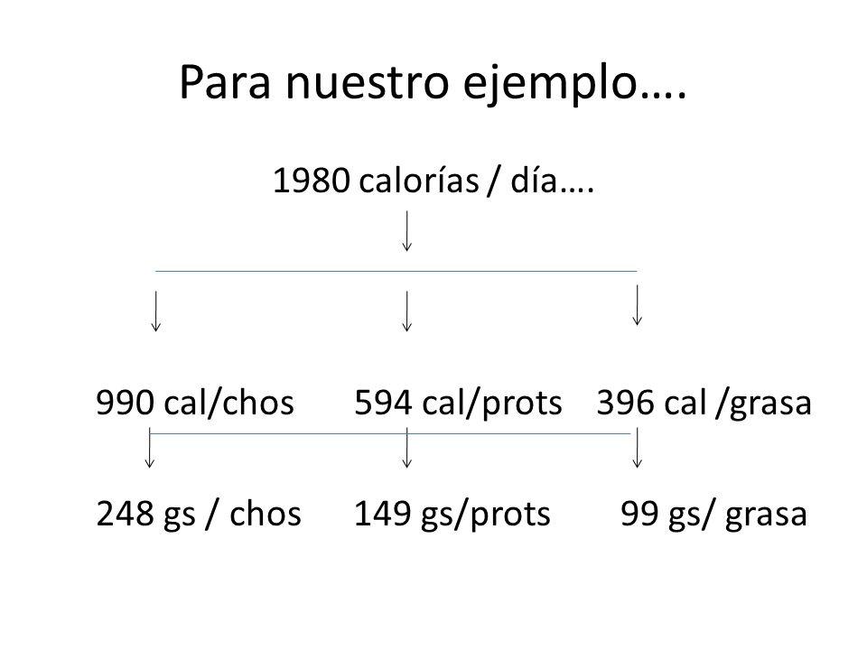 Para nuestro ejemplo…. 1980 calorías / día….