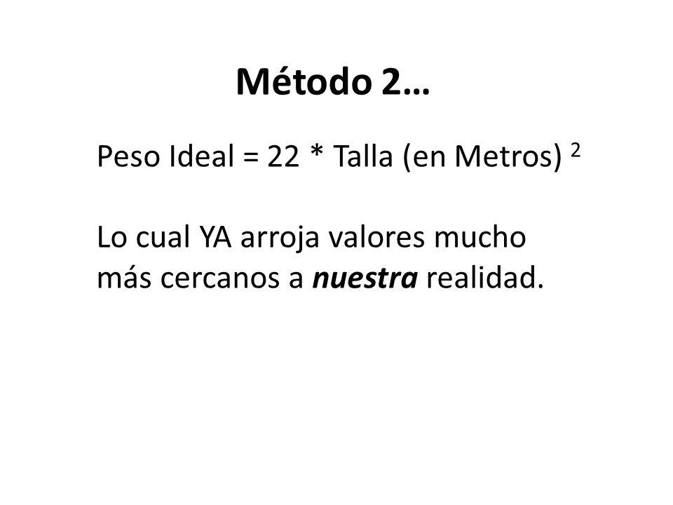 Método 2… Peso Ideal = 22 * Talla (en Metros) 2