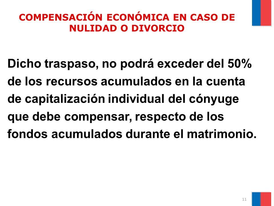 COMPENSACIÓN ECONÓMICA EN CASO DE NULIDAD O DIVORCIO