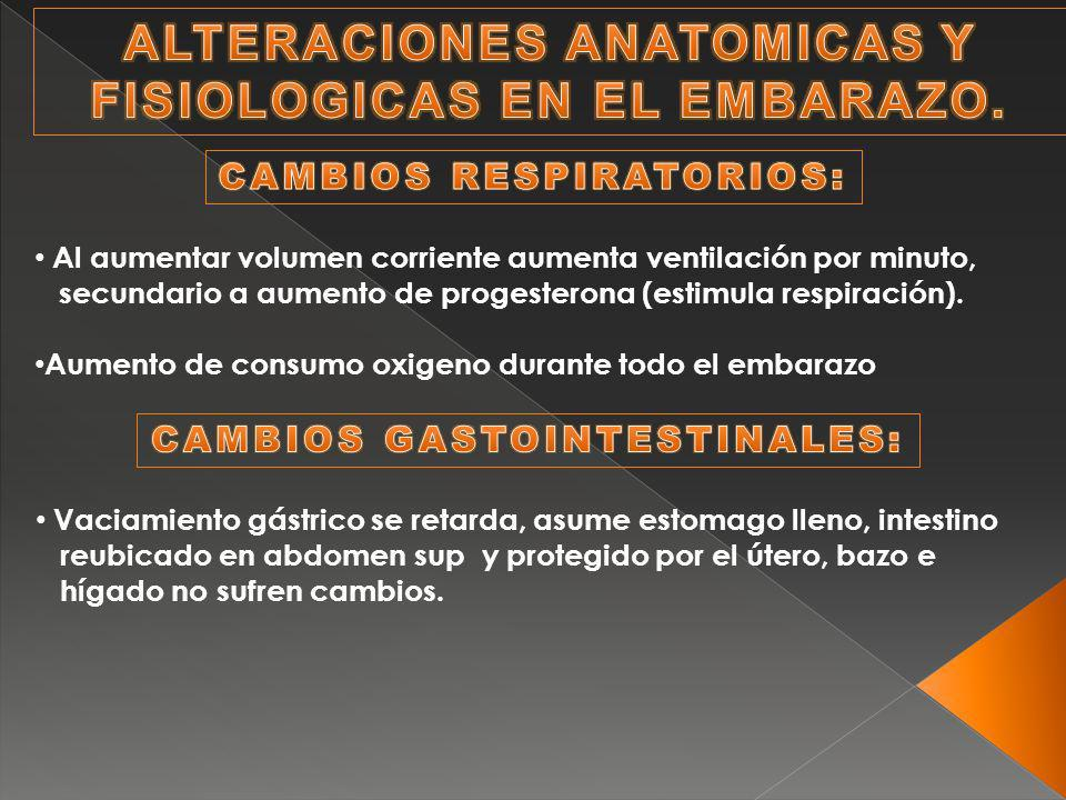 ALTERACIONES ANATOMICAS Y FISIOLOGICAS EN EL EMBARAZO.