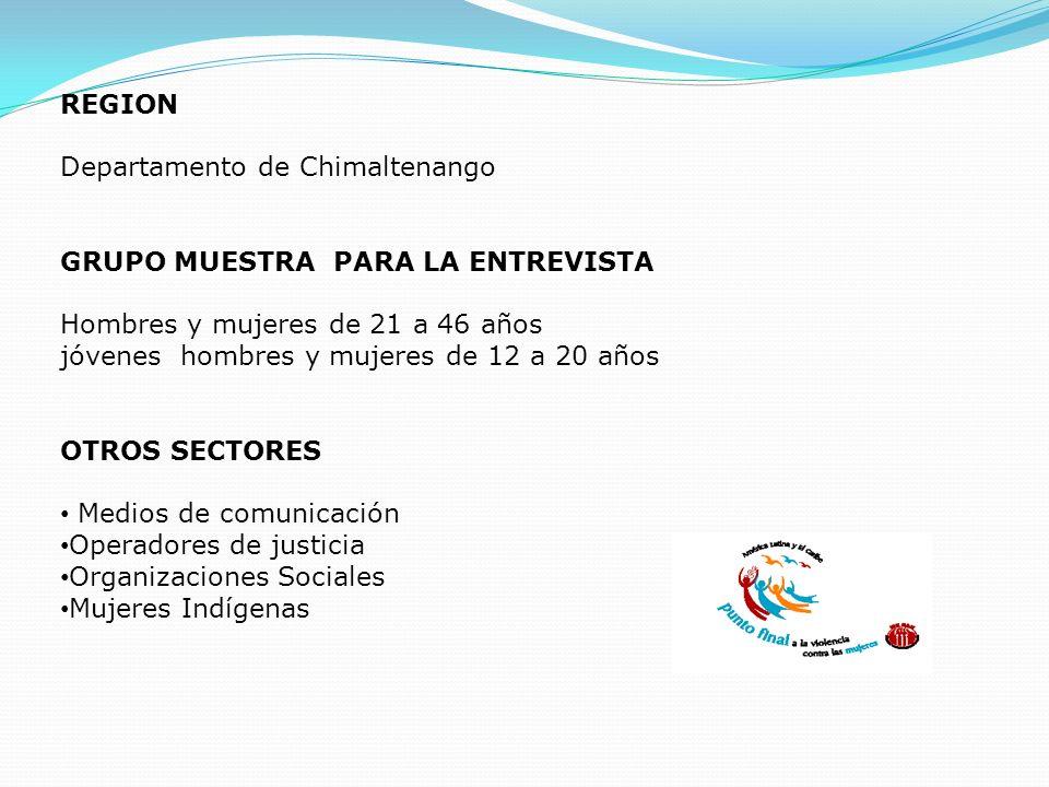 REGION Departamento de Chimaltenango GRUPO MUESTRA PARA LA ENTREVISTA Hombres y mujeres de 21 a 46 años.