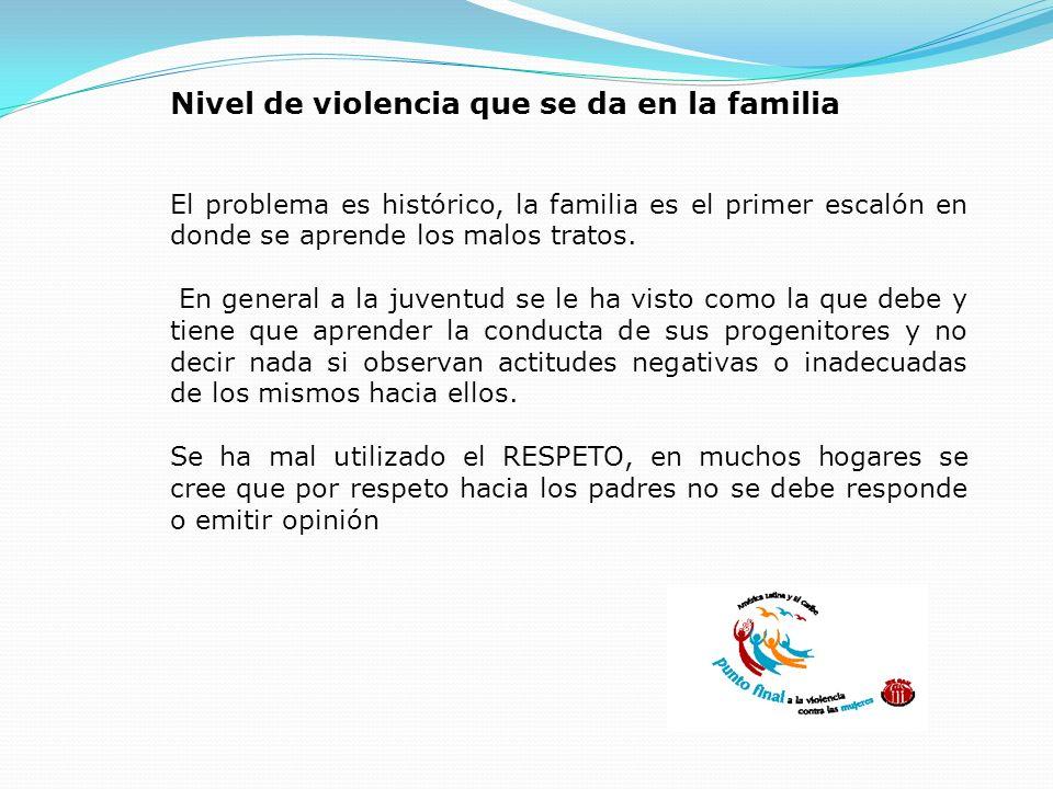 Nivel de violencia que se da en la familia