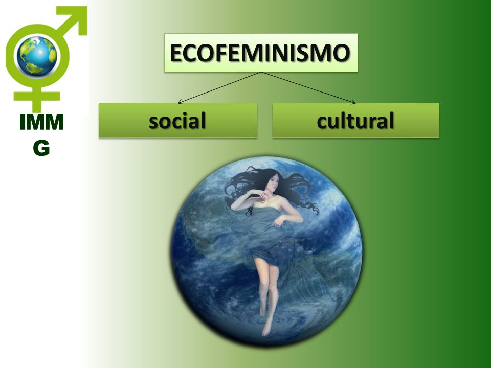 ECOFEMINISMO social cultural IMM G