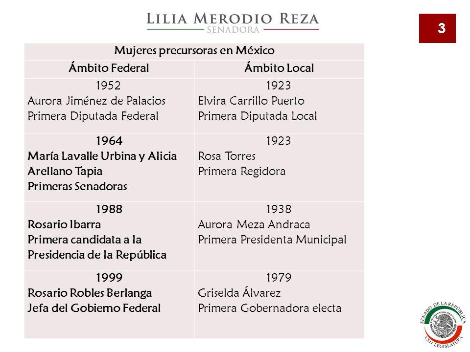 Mujeres precursoras en México
