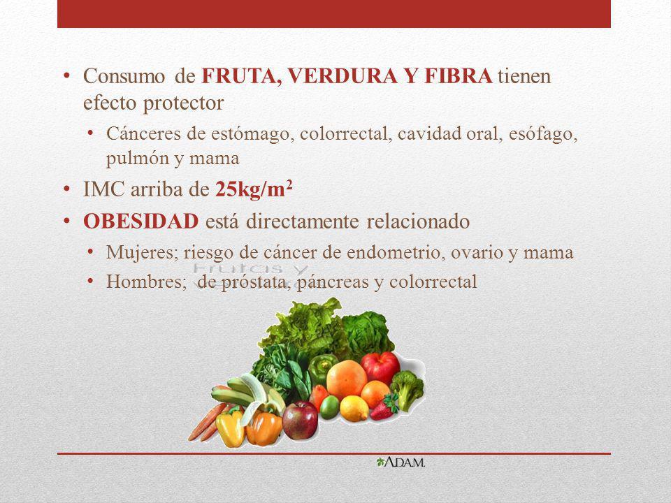 Consumo de FRUTA, VERDURA Y FIBRA tienen efecto protector