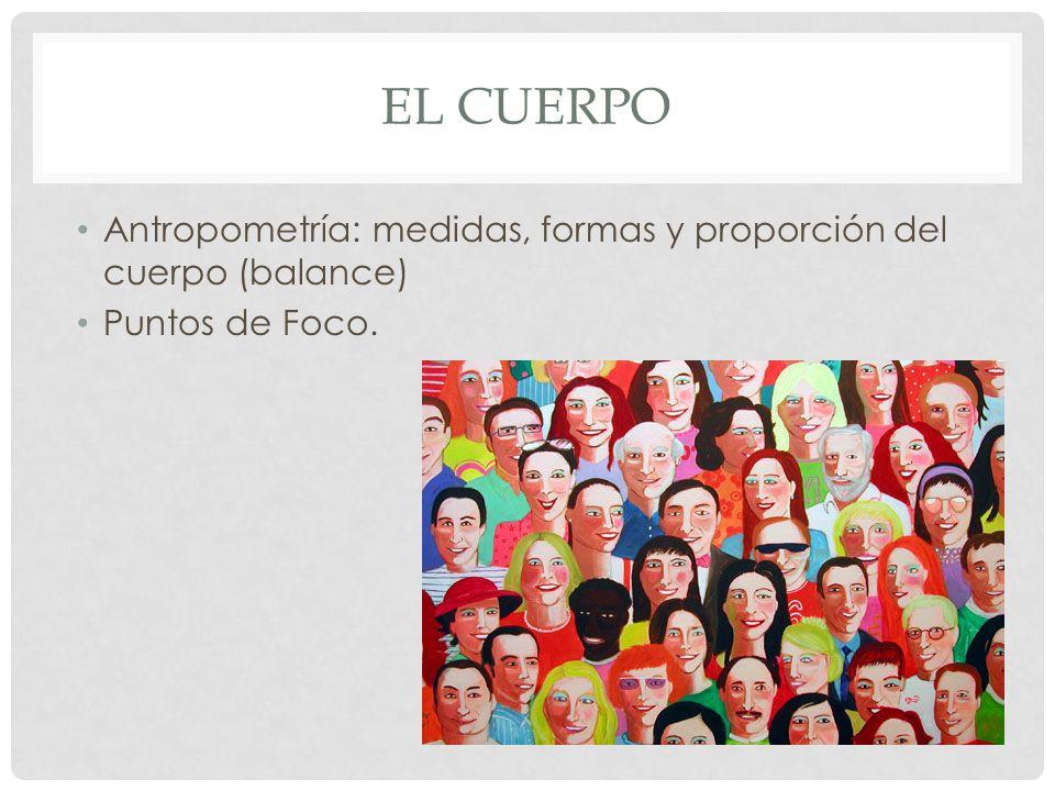 El cuerpo Antropometría: medidas, formas y proporción del cuerpo (balance) Puntos de Foco.