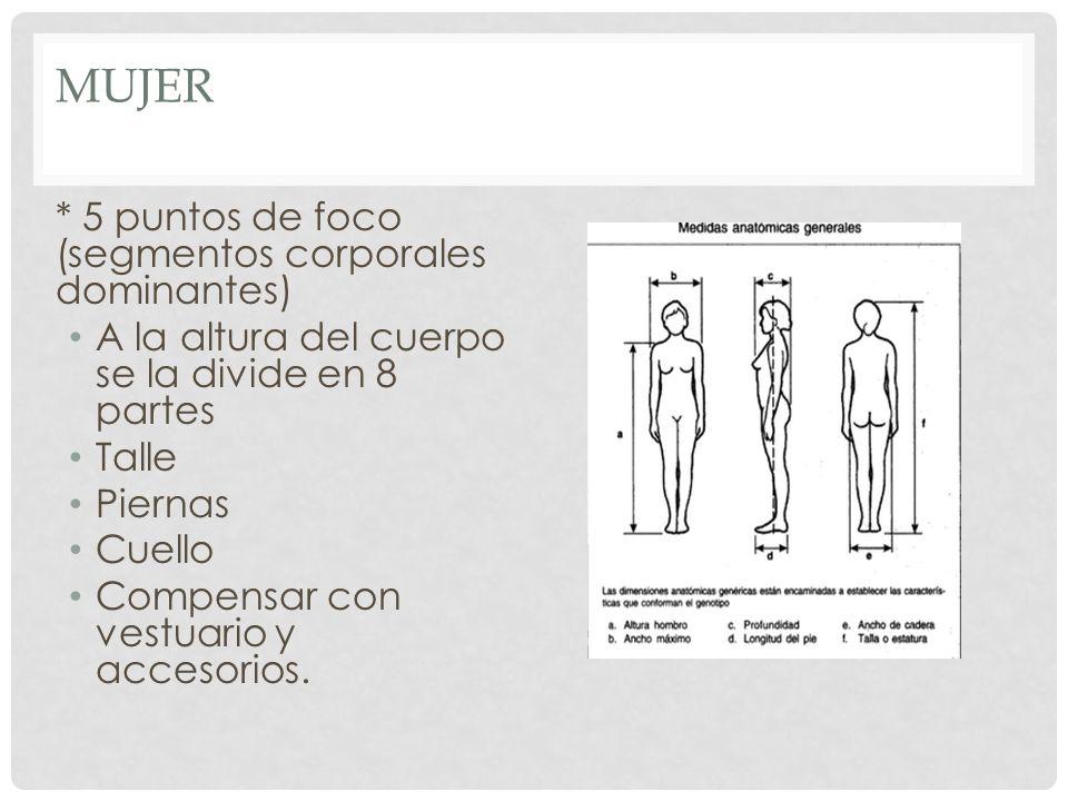 Mujer * 5 puntos de foco (segmentos corporales dominantes)