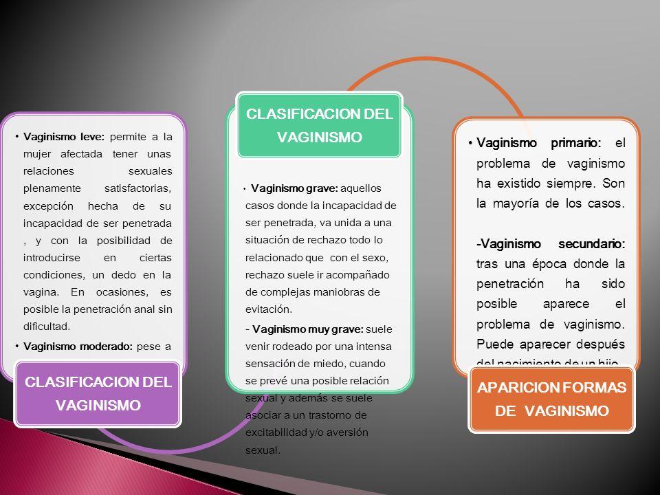 CLASIFICACION DEL VAGINISMO APARICION FORMAS DE VAGINISMO