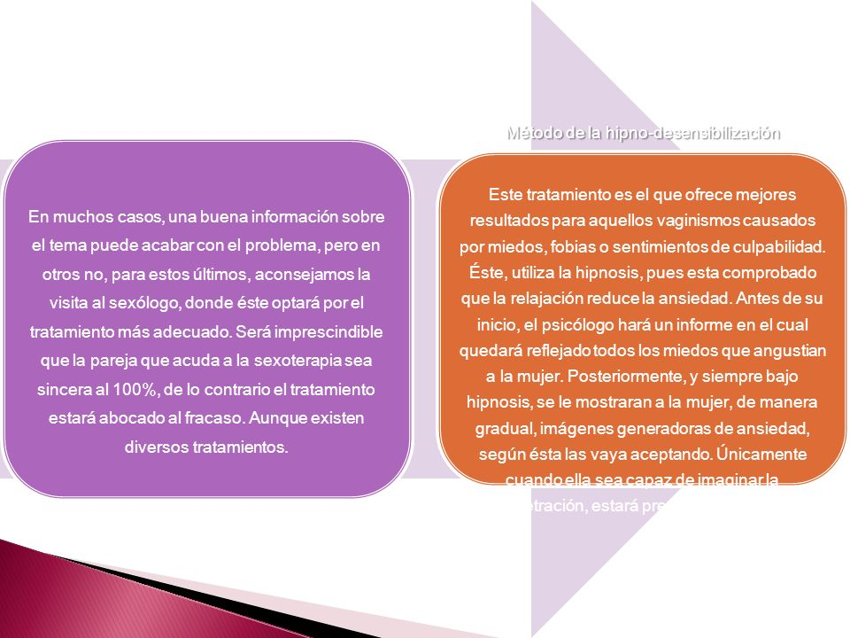 Método de la hipno-desensibilización