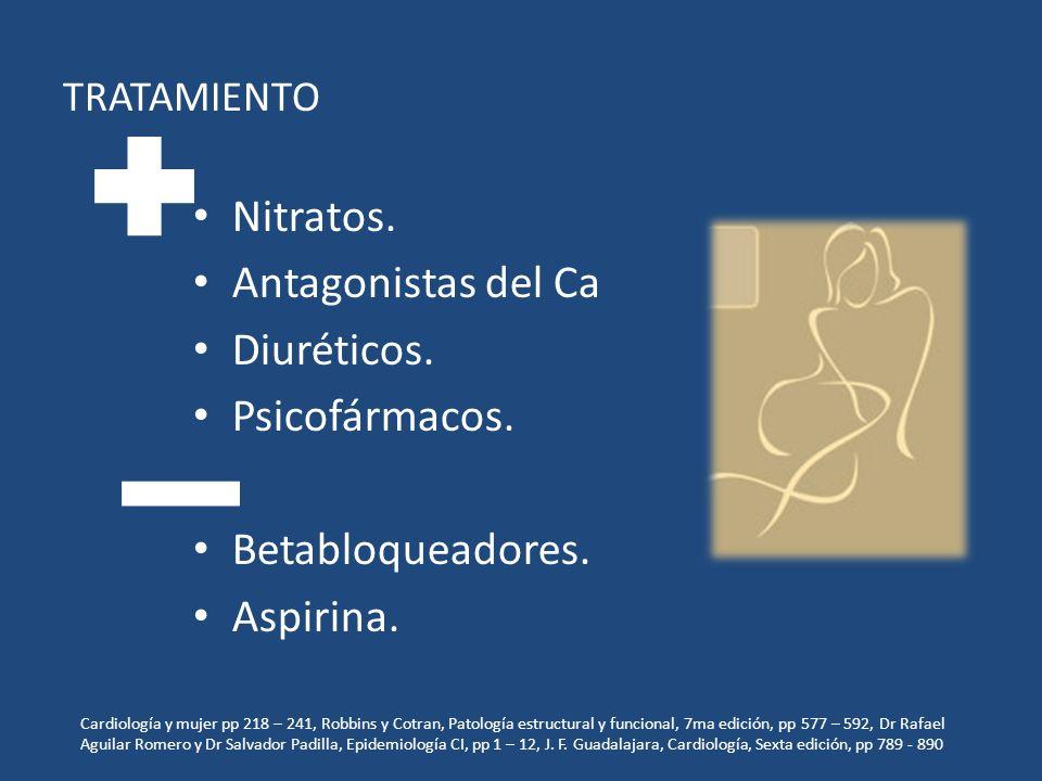 Nitratos. Antagonistas del Ca Diuréticos. Psicofármacos.