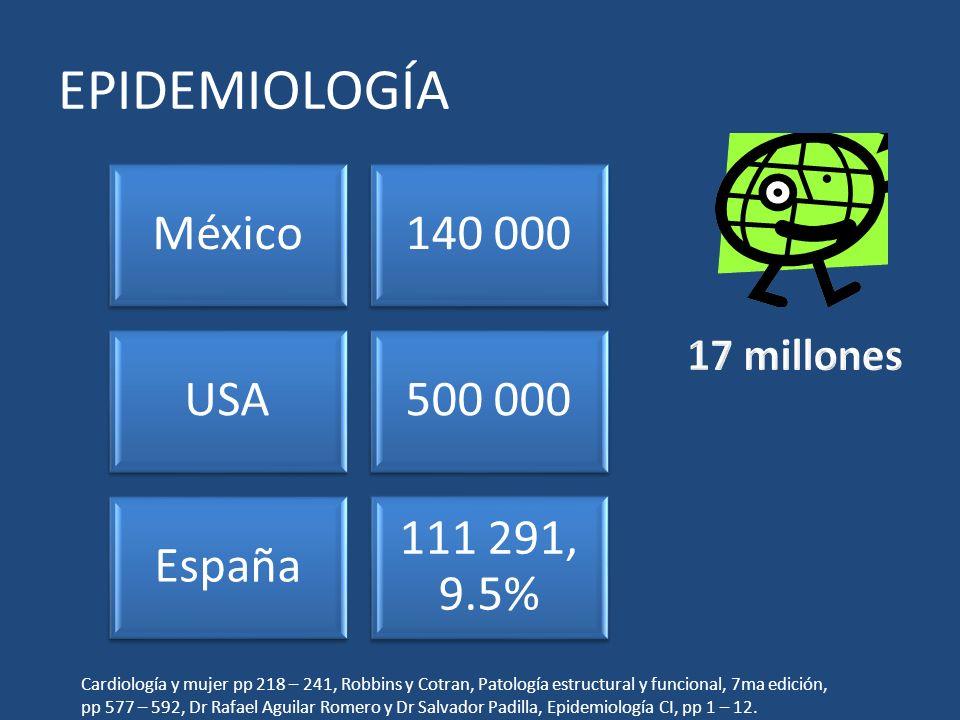 EPIDEMIOLOGÍA México 140 000 USA 500 000 España 111 291, 9.5%