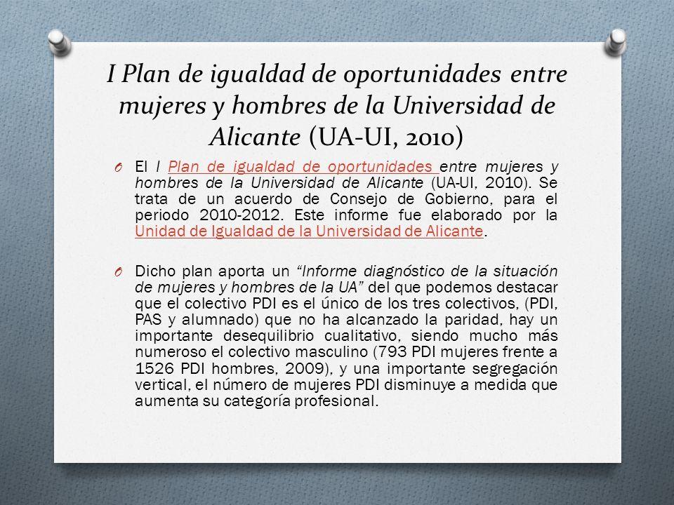 I Plan de igualdad de oportunidades entre mujeres y hombres de la Universidad de Alicante (UA-UI, 2010)