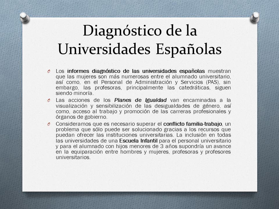 Diagnóstico de la Universidades Españolas
