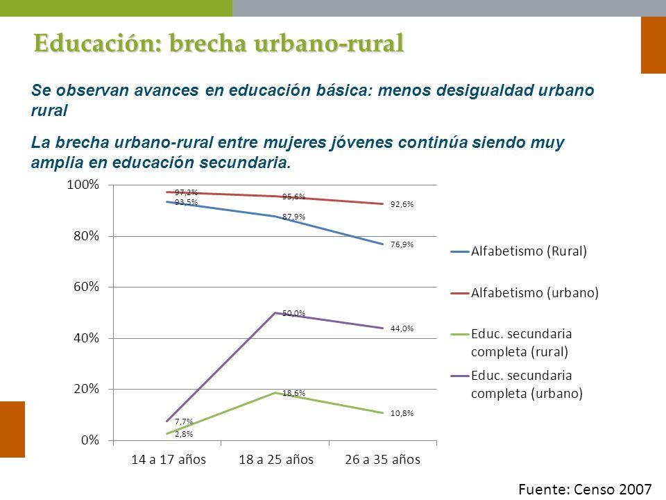 Educación: brecha urbano-rural