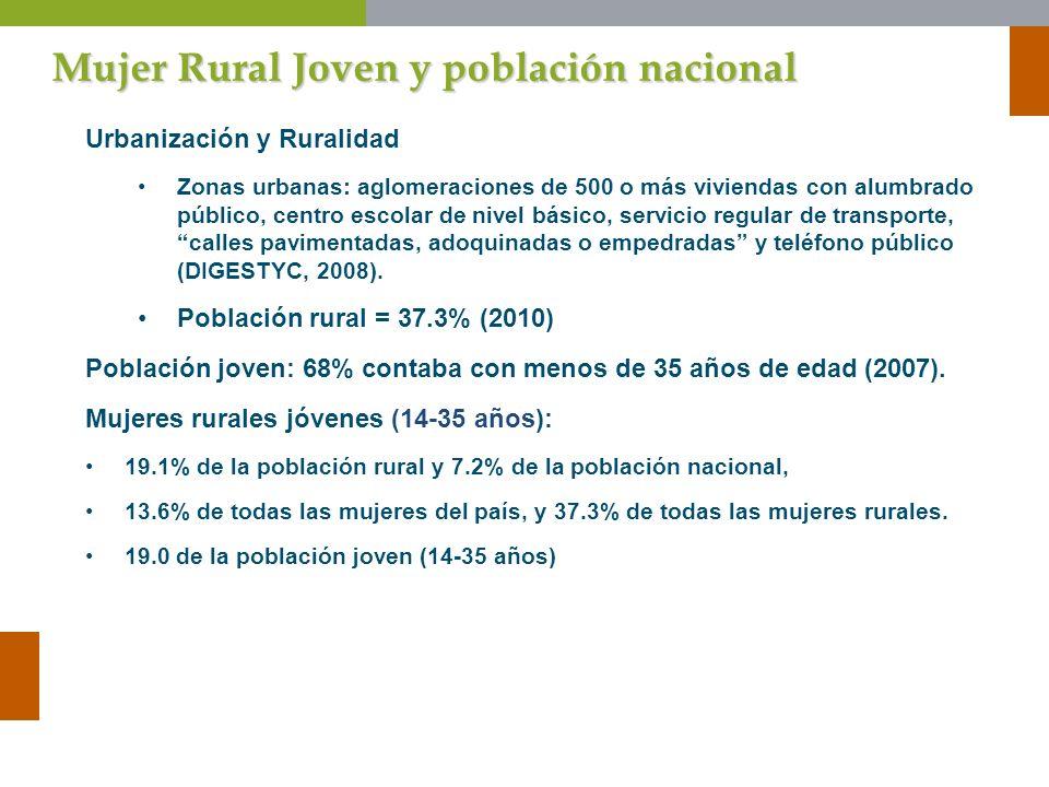 Mujer Rural Joven y población nacional