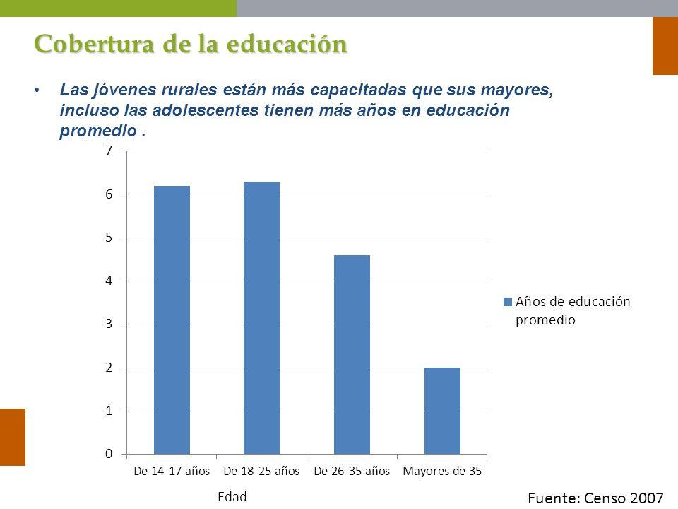 Cobertura de la educación