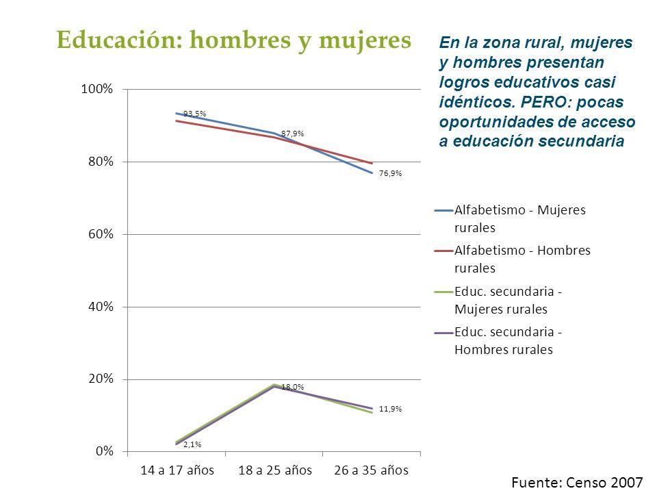 Educación: hombres y mujeres