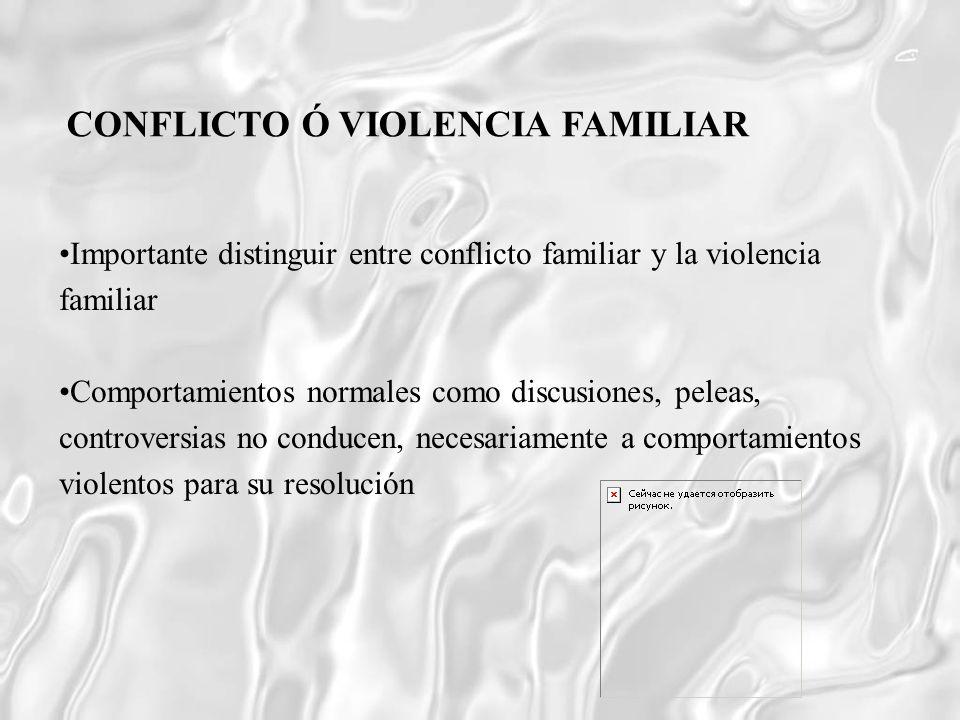 CONFLICTO Ó VIOLENCIA FAMILIAR