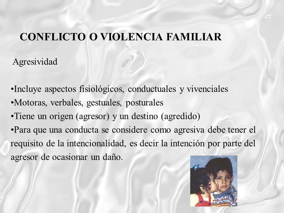 CONFLICTO O VIOLENCIA FAMILIAR