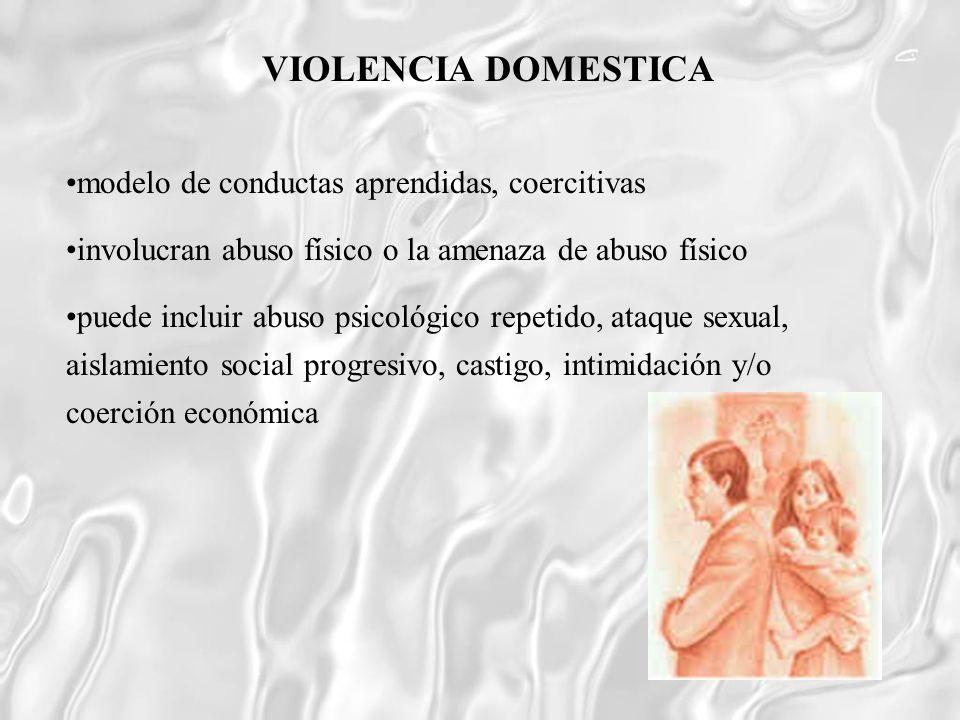VIOLENCIA DOMESTICA modelo de conductas aprendidas, coercitivas