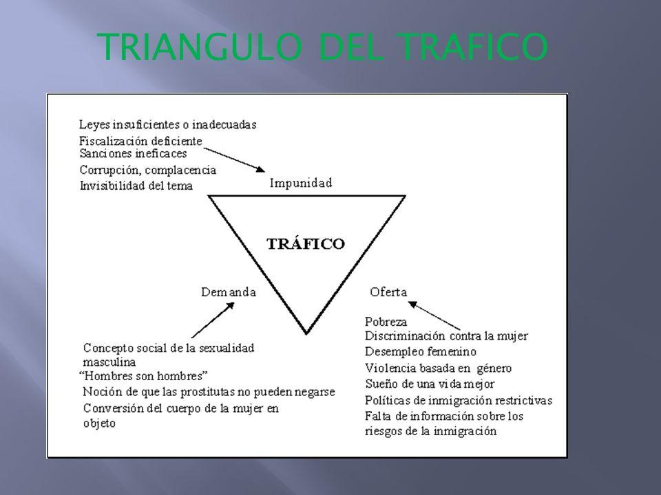 TRIANGULO DEL TRAFICO