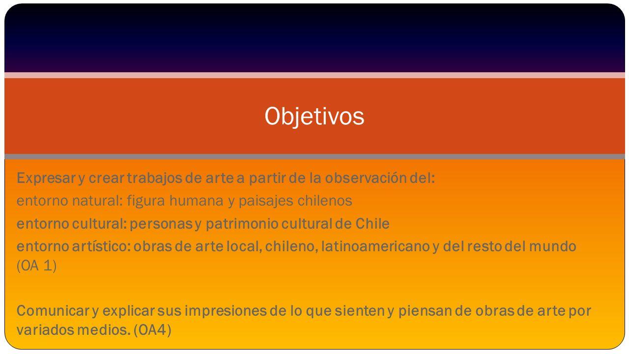 Objetivos Expresar y crear trabajos de arte a partir de la observación del: entorno natural: figura humana y paisajes chilenos.