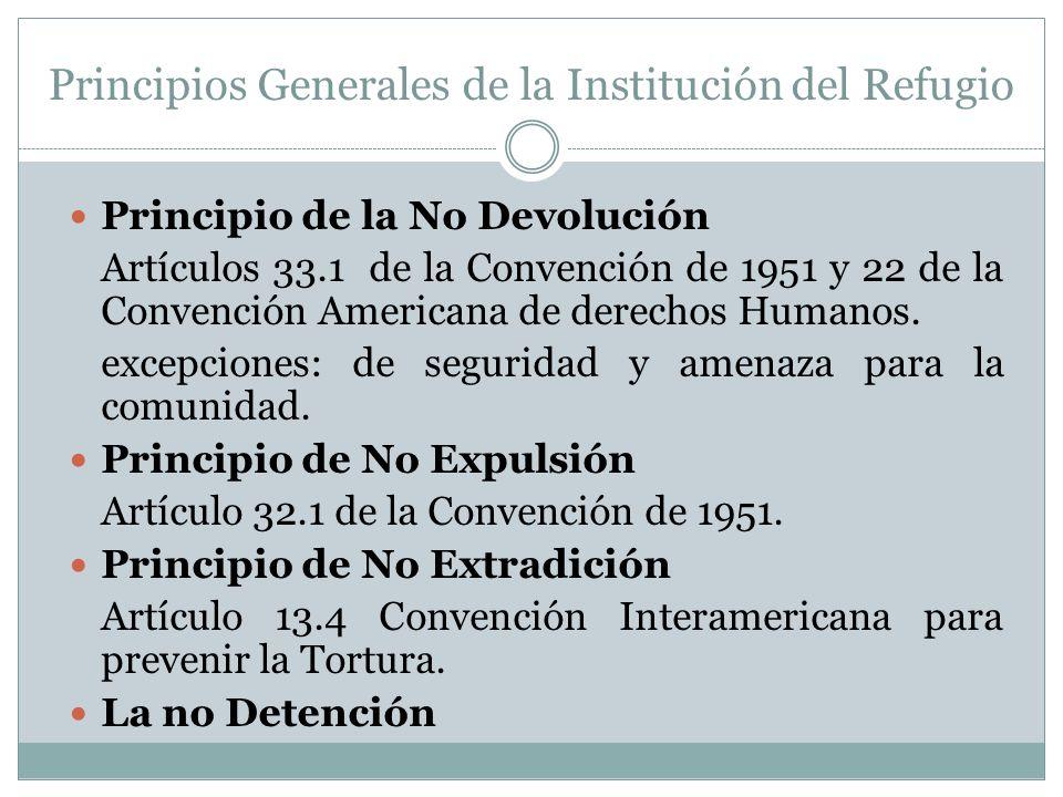 Principios Generales de la Institución del Refugio