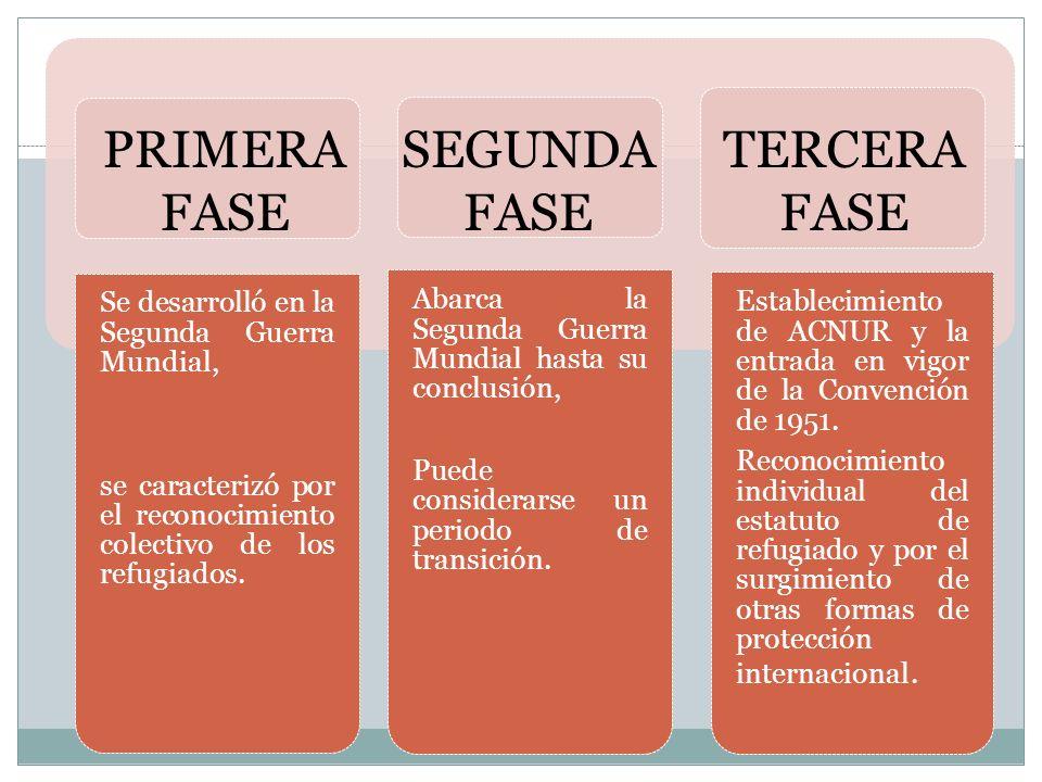 PRIMERA FASE SEGUNDA FASE TERCERA FASE