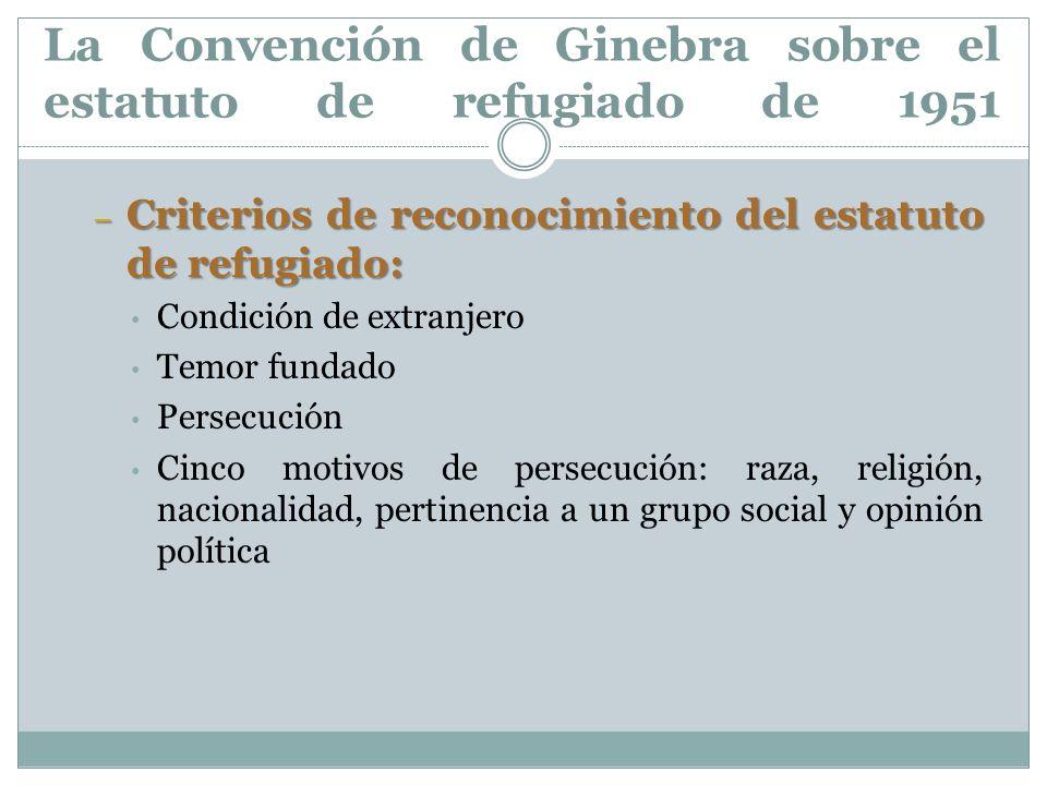 La Convención de Ginebra sobre el estatuto de refugiado de 1951