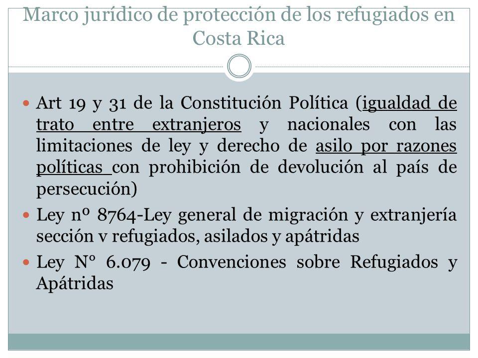 Marco jurídico de protección de los refugiados en Costa Rica