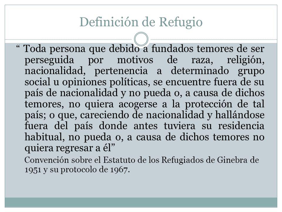 Definición de Refugio