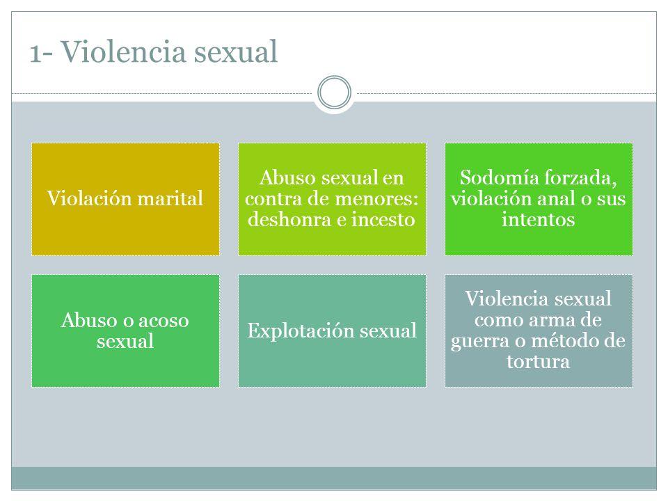 1- Violencia sexual Violación marital