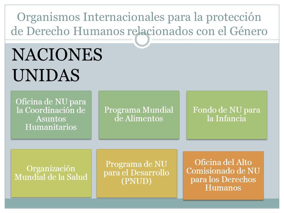 Organismos Internacionales para la protección de Derecho Humanos relacionados con el Género