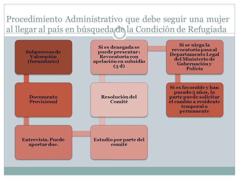 Procedimiento Administrativo que debe seguir una mujer al llegar al país en búsqueda de la Condición de Refugiada