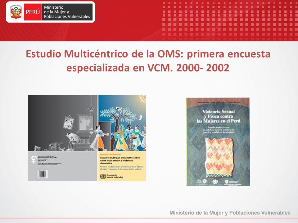 Estudio Multicéntrico de la OMS: primera encuesta especializada en VCM