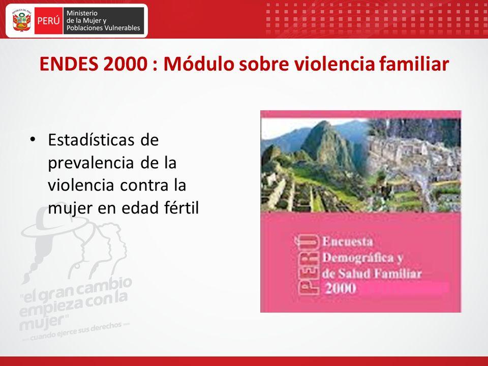 ENDES 2000 : Módulo sobre violencia familiar