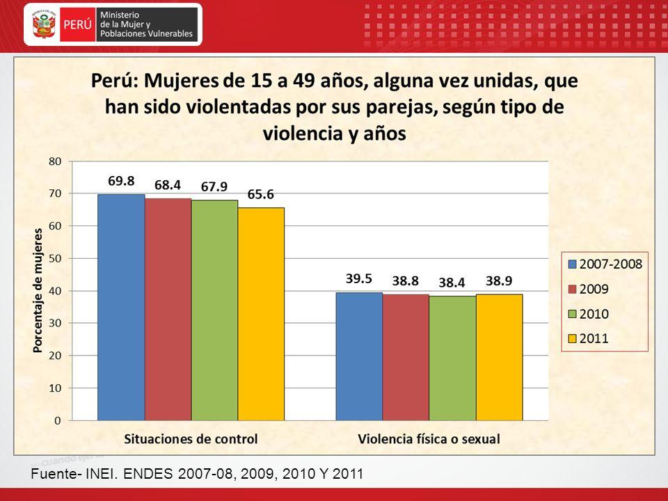Fuente- INEI. ENDES 2007-08, 2009, 2010 Y 2011