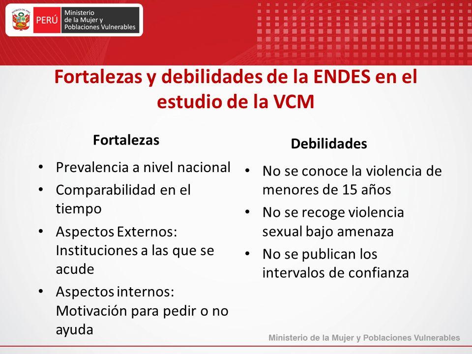 Fortalezas y debilidades de la ENDES en el estudio de la VCM
