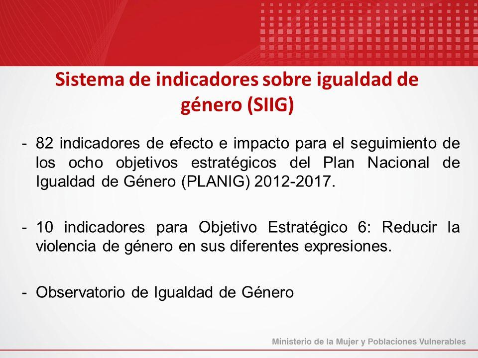 Sistema de indicadores sobre igualdad de género (SIIG)