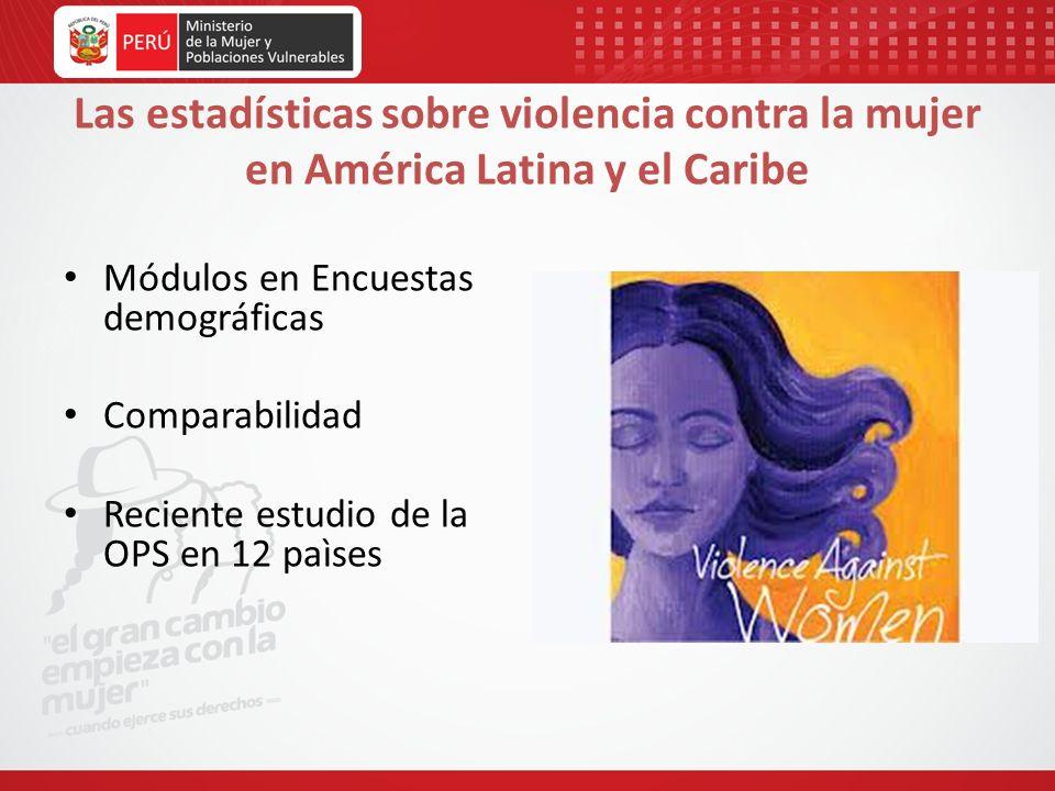 Las estadísticas sobre violencia contra la mujer en América Latina y el Caribe